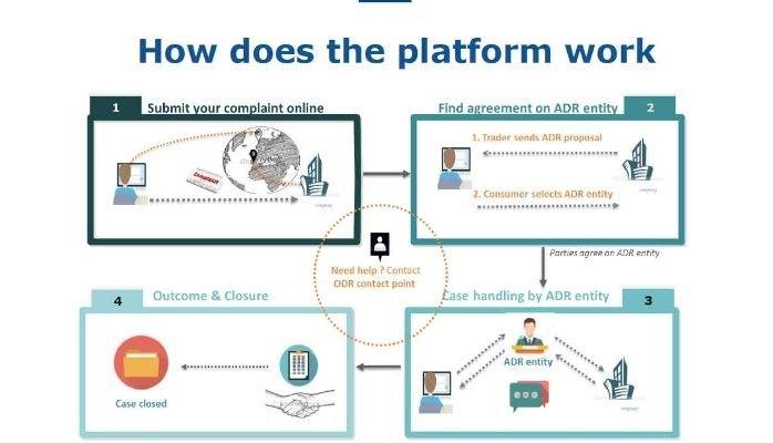De invloed van ontwikkelingen binnen de EU op de Nederlandse consumenten-ADR/ODR praktijk